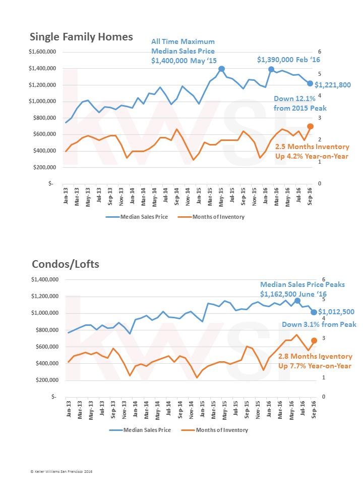 oct-market-report-pg-2