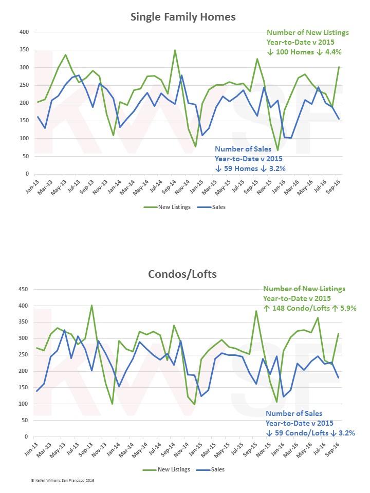 oct-market-report-pg-3